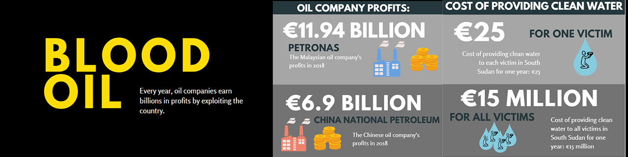 Oil Profits in South Sudan